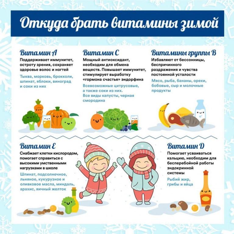 Картинки советы для детей
